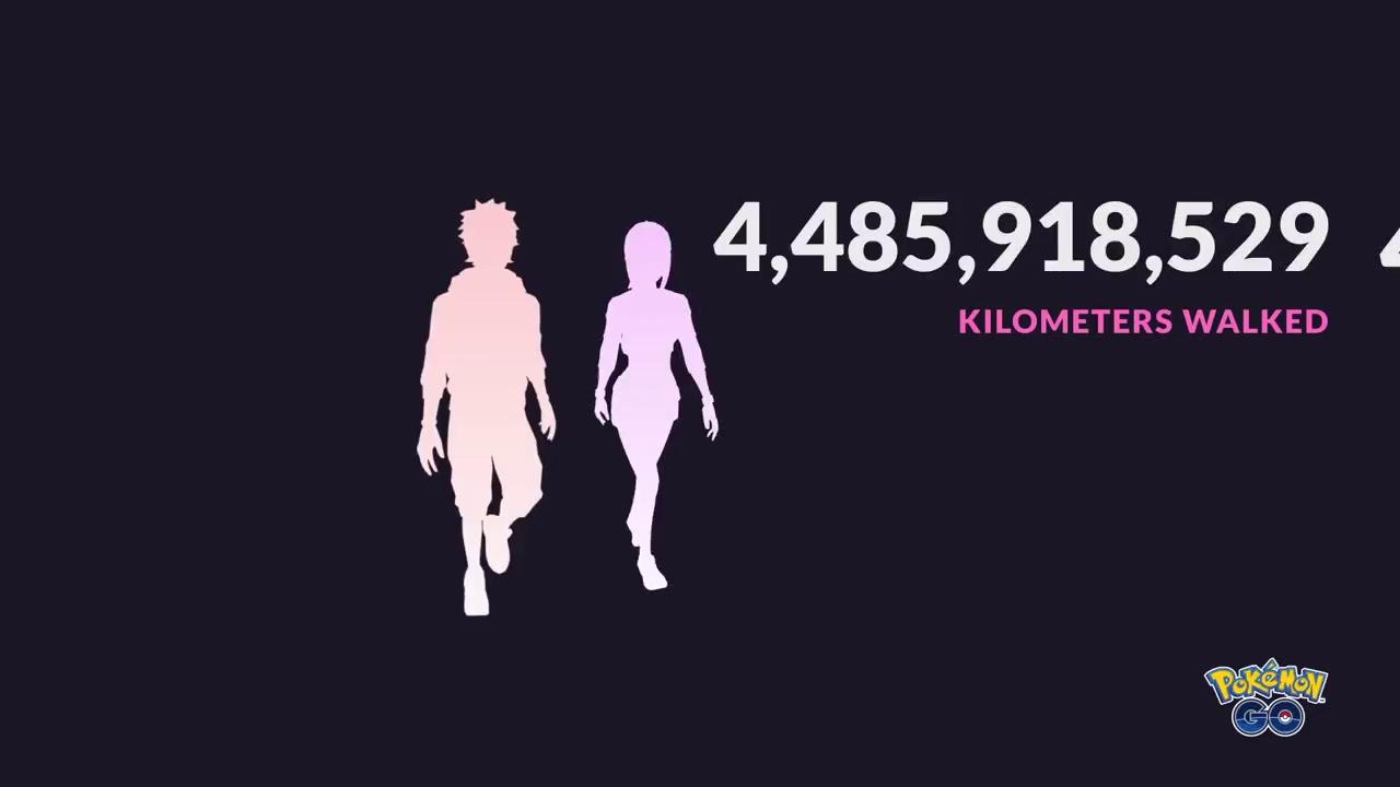 Tất cả những game thủ chơi Pokemon GO đã đi quanh Trái Đất 200.000 vòng