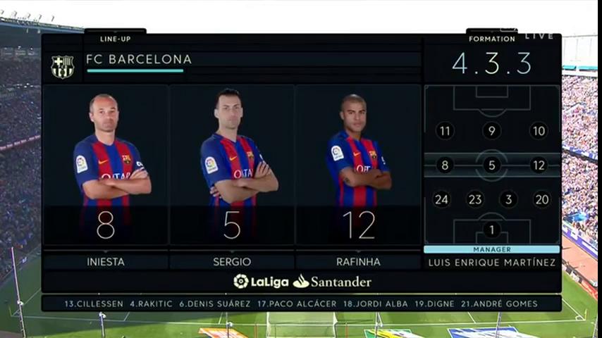 """""""Người hùng"""" Messi giúp Barcelona đánh bại Atletico Madrid"""