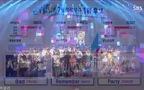 SNSD giành No.1 trên Inkigayo 26/7