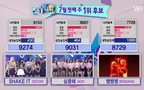 SISTAR giành No.1 trên Inkigayo 5/7