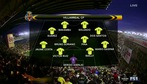 Europa League 2015/16: Villarreal 1-0 Liverpool