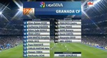 Real Madrid 5-1 Granada (Highlight v&#242;ng 18, La Liga 2011-12 )