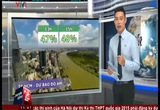 Bản tin thời tiết 11h45 - 29/3/2015