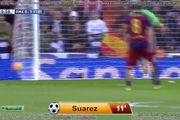 La Liga 2015/16: Real Madrid 0-4 Barcelona