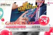 Gaon Chart K-Pop Awards: DBSK nhận giải Album của năm (Quý 1)