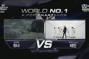 "WINNER giành cúp trên ""M! Countdown"" 28/8"