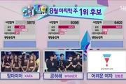 "WINNER giành cúp trên ""Inkigayo"" 31/8"