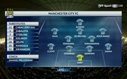 Champions League 2015/16: Man City 0-0 Real Madrid
