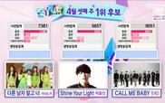 EXO giành No.1 trên Inkigayo 19/4