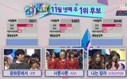 """HI SUHYUN giành No.1 trên """"Inkigayo"""" 23/11"""