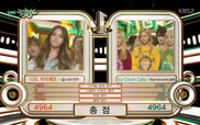 Red Velvet giành No.1 trên Music Bank 27/3
