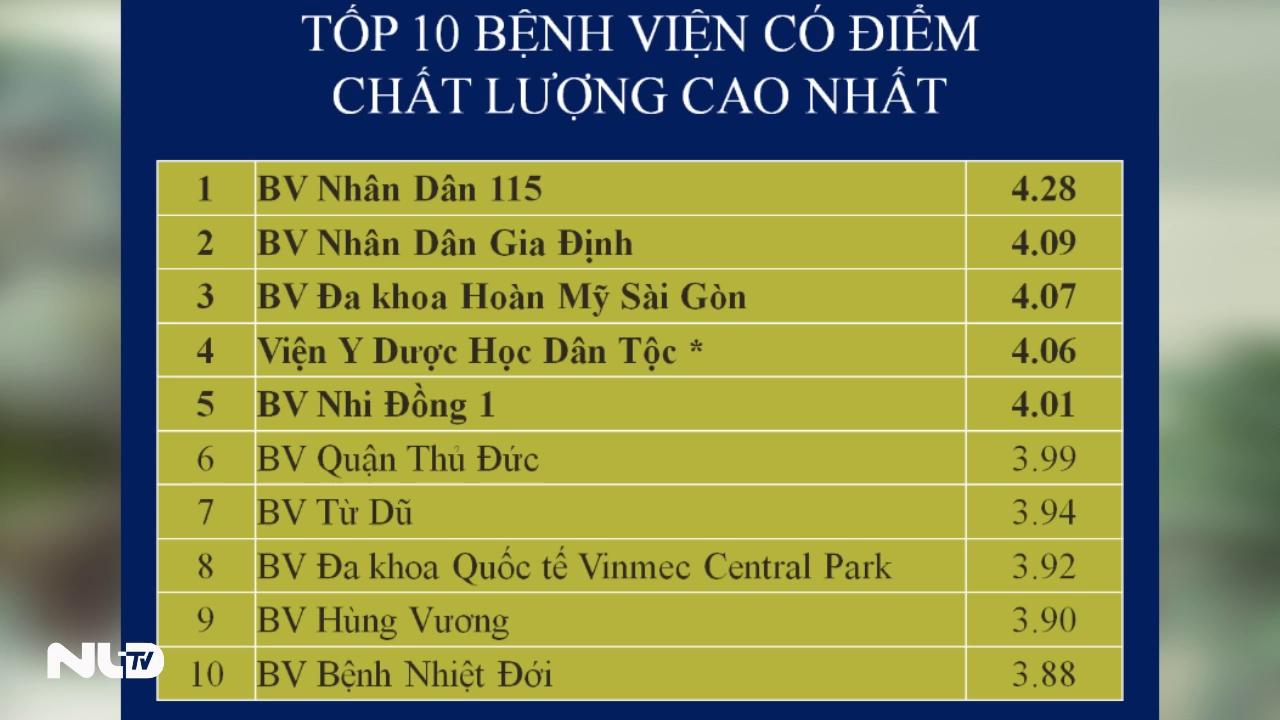 Bệnh viện nào tốt nhất ở TP HCM?