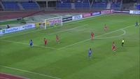 Thái Lan thất bại trước Bahrain ở giải U19 châu Á