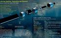 Chuyên gia Mỹ: Tên lửa Trident-II chỉ là đồ chơi trước Nga