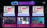 EXO giành No.1 trên Inkigayo 26/6
