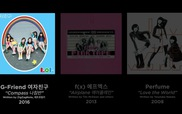 "So sánh ""Compass"" (G-Friend), ""Airplane"" (f(x)) và ""Love the World"" (Perfume)"