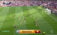 Arsenal 3-0 Manchester United (Premier League, 4/10, 2015)