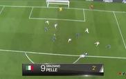 Diễn biến trận Italia - Tây Ban Nha