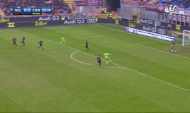 AC Milan 2-1 Crotone (Vòng 15 Serie A 2016/17)