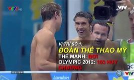 Điểm danh những đoàn thể thao mạnh tại các kỳ Olympic