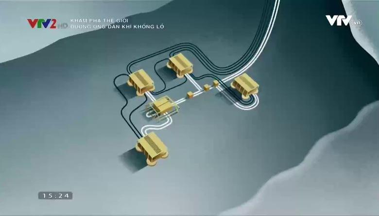 Khám phá thế giới: Đường ống dẫn khí khổng lồ