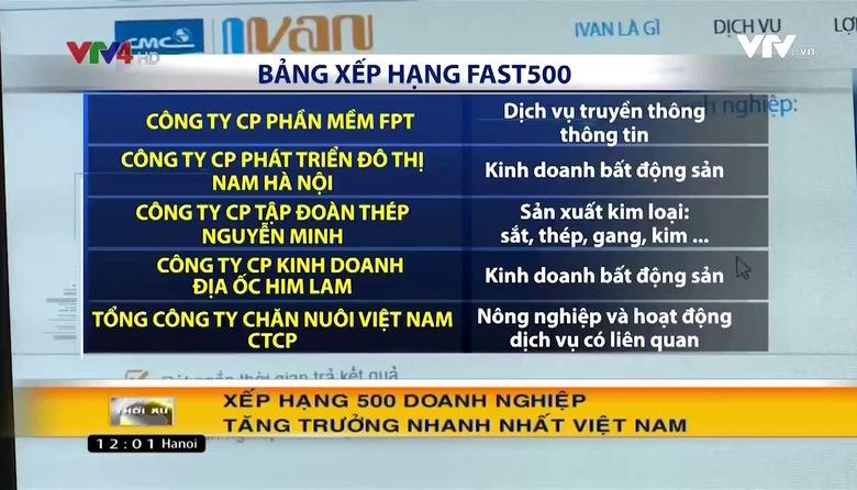 Bản tin tiếng Việt 12h - 28/02/2017